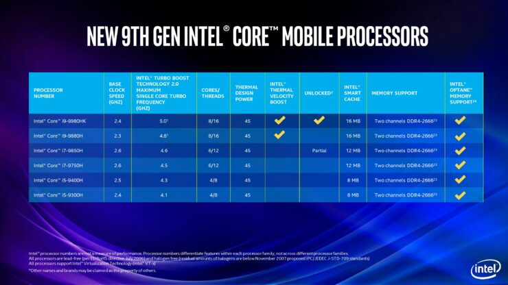 9th-gen-intel-core-mobile-launch-presentation-under-nda-until-april-23-page-016