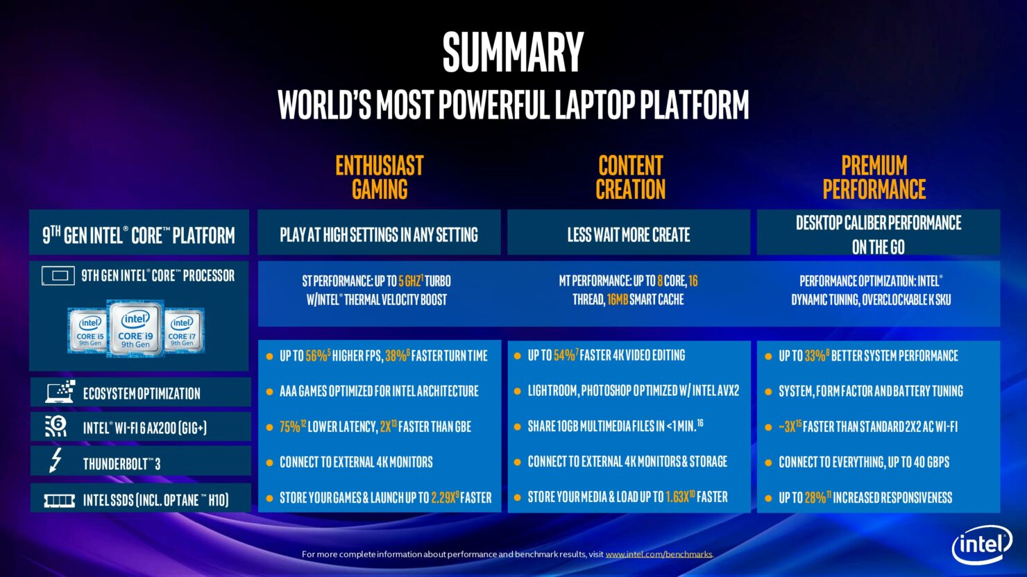 9th-gen-intel-core-mobile-launch-presentation-under-nda-until-april-23-page-017