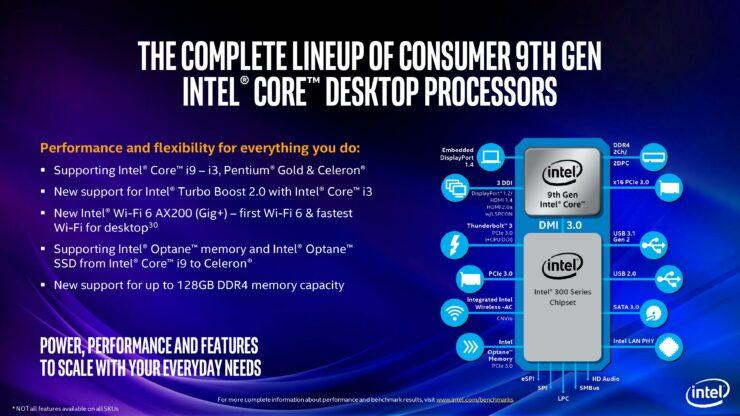 9th-gen-intel-core-mobile-launch-presentation-under-nda-until-april-23-page-019
