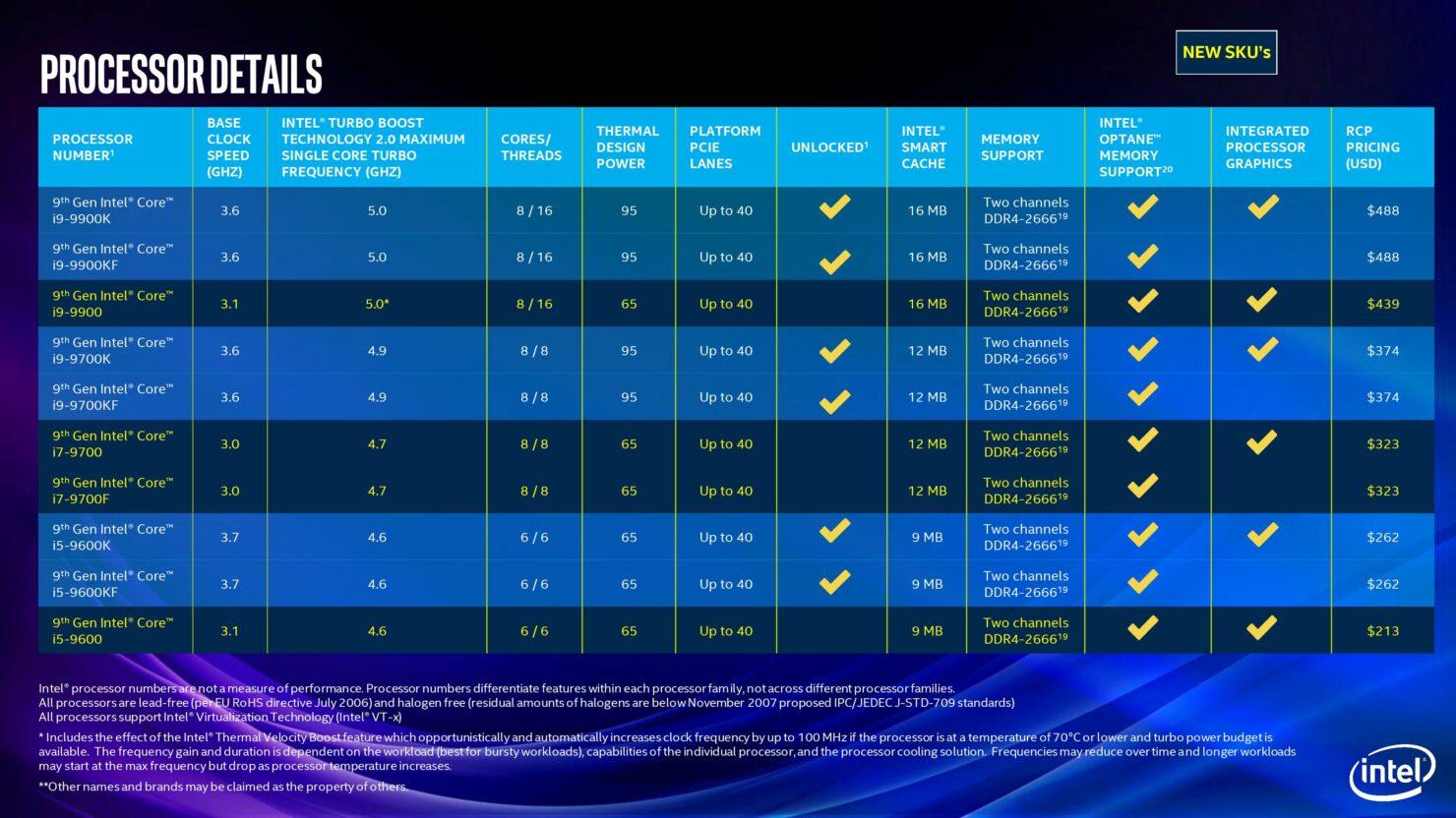 9th-gen-intel-core-mobile-launch-presentation-under-nda-until-april-23-page-022