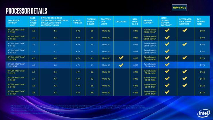 9th-gen-intel-core-mobile-launch-presentation-under-nda-until-april-23-page-023