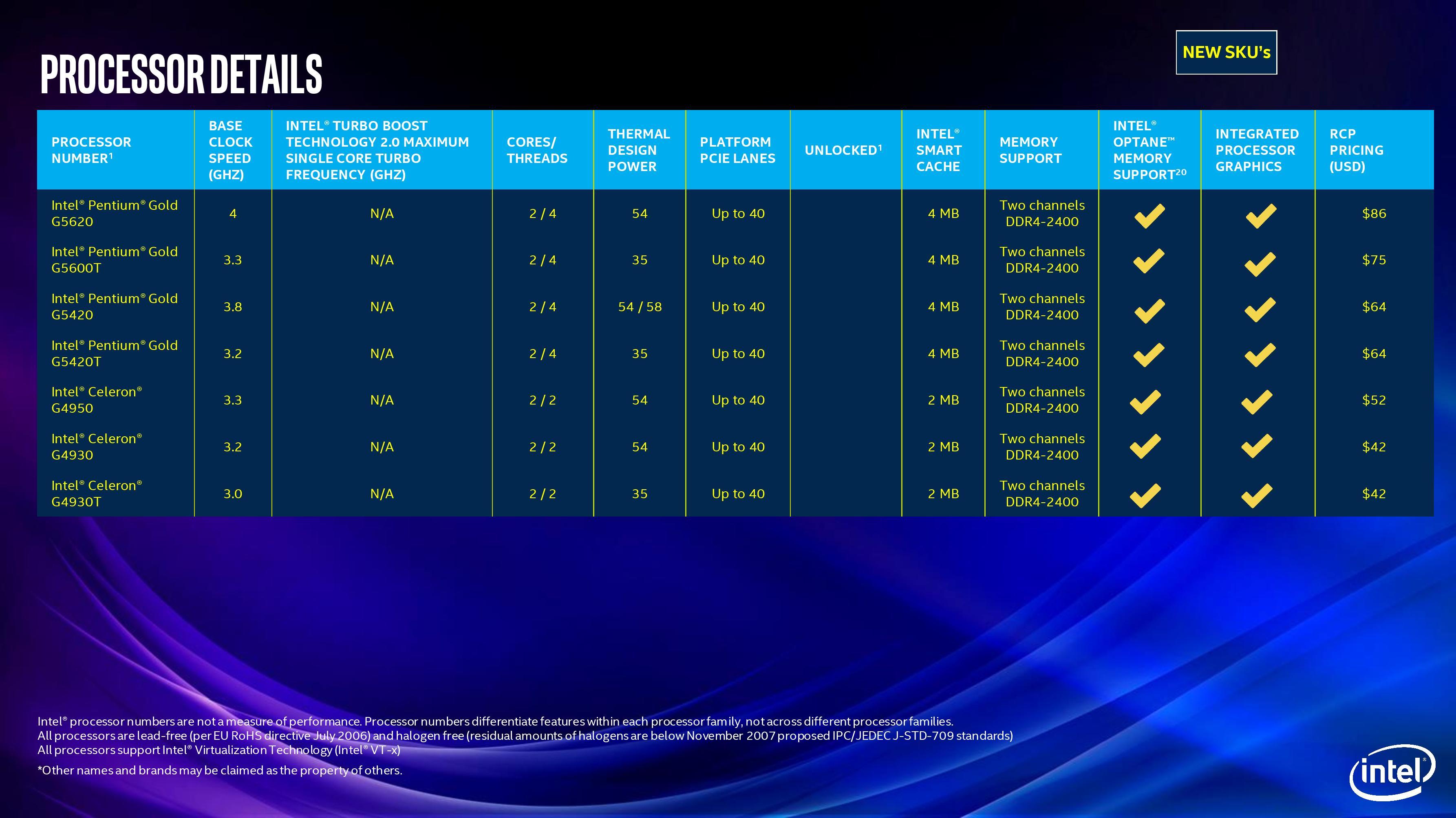 latest 9th generation processors - HD3572×2008