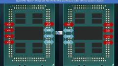 amd-epyc-rome-processors-pcie-gen-4