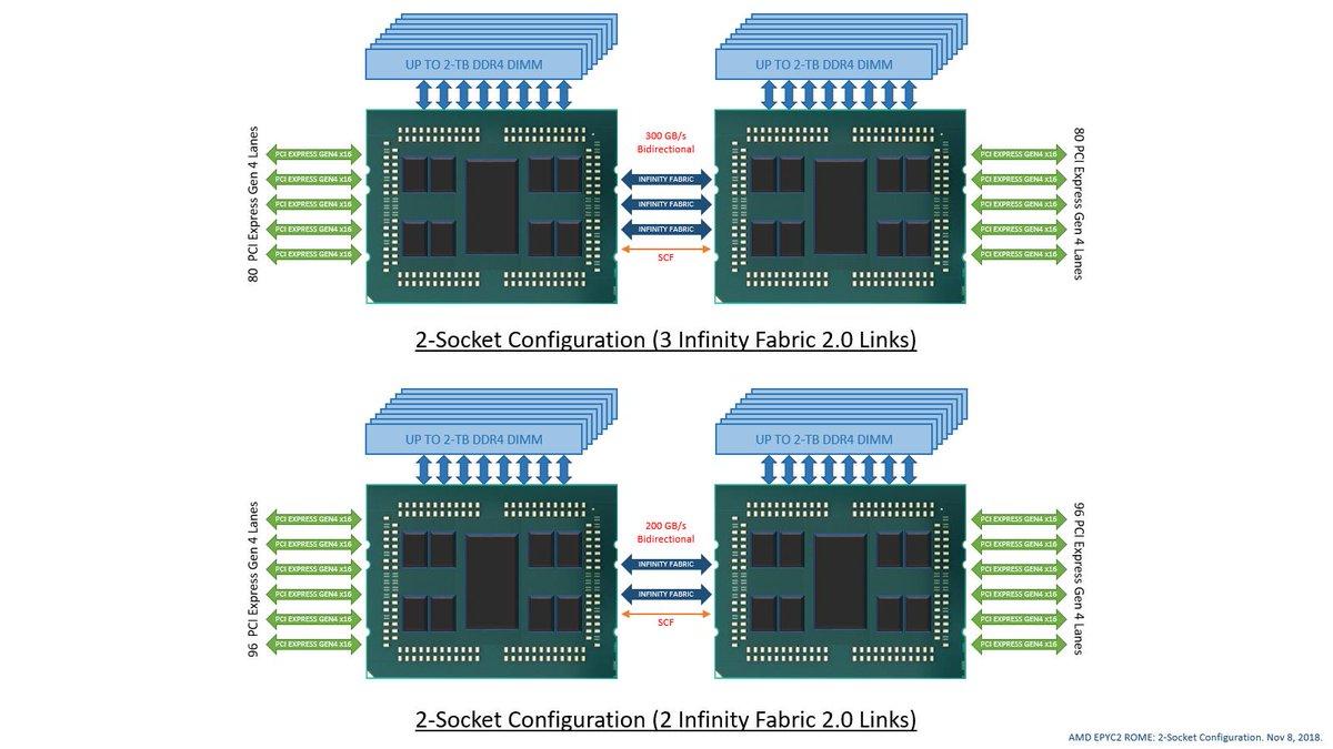 amd-epyc-rome-processors_1