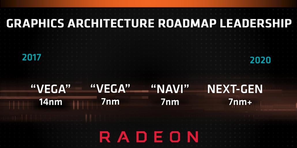 AMD Radeon RX Navi