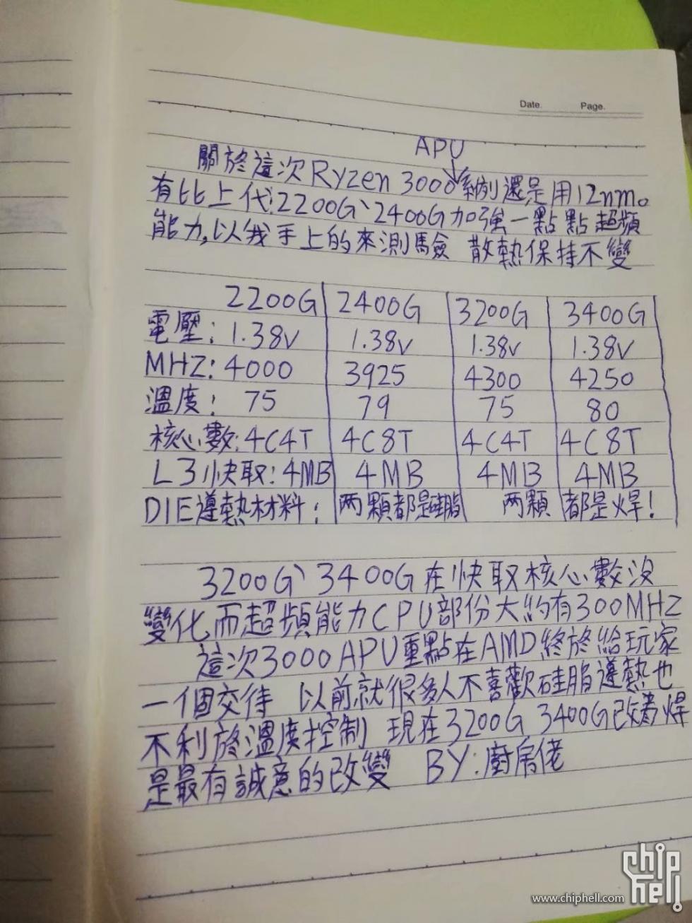 amd-ryzen-3000-apu-specs