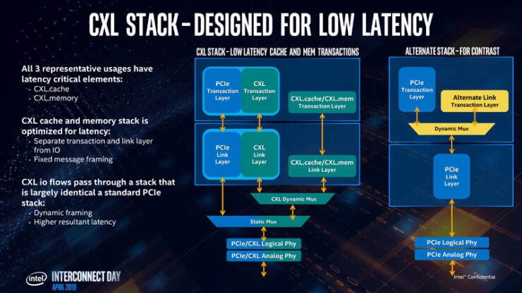 cxl-stack-low-latency