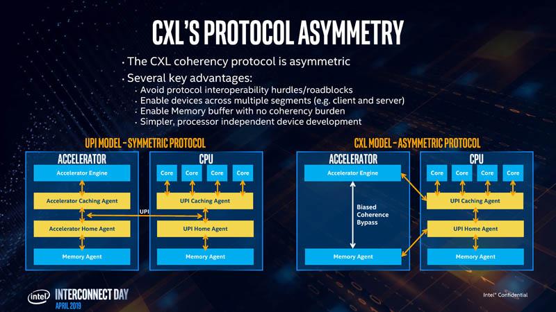 cxl-protocol-assymetery