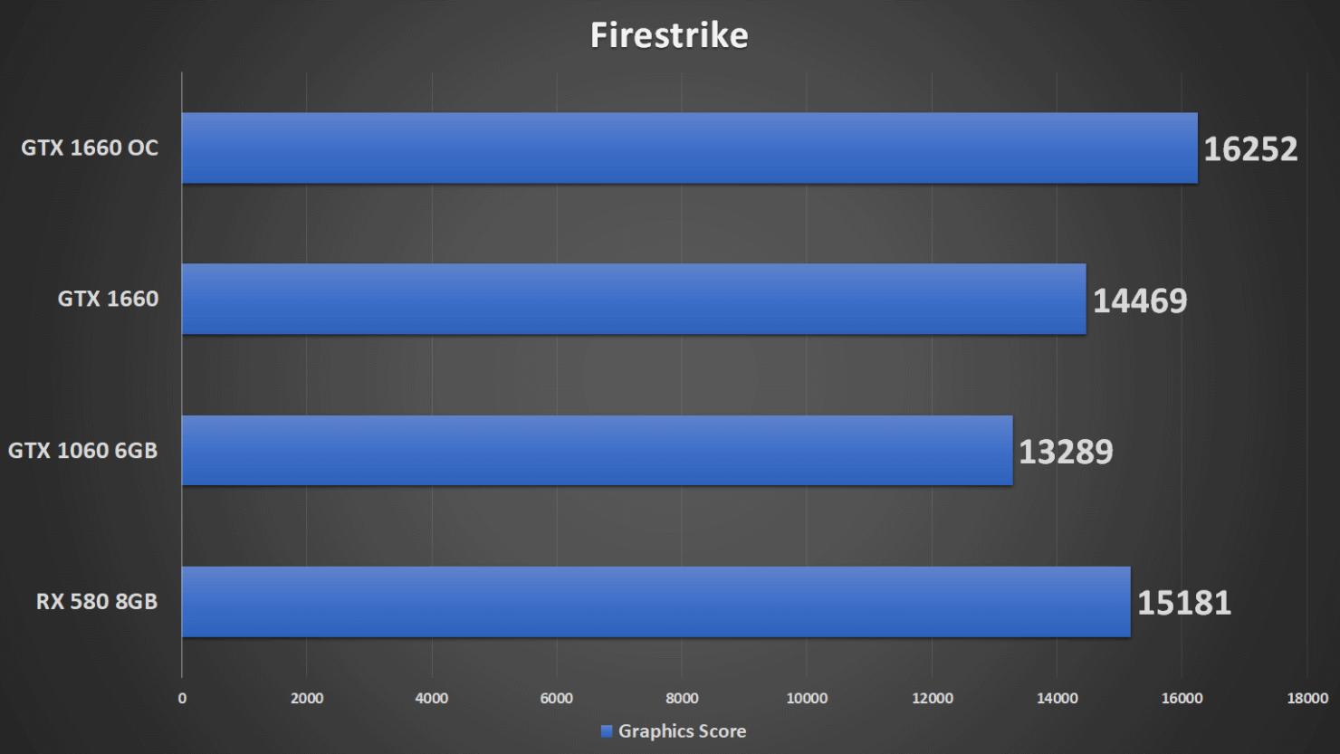 firestrike-22