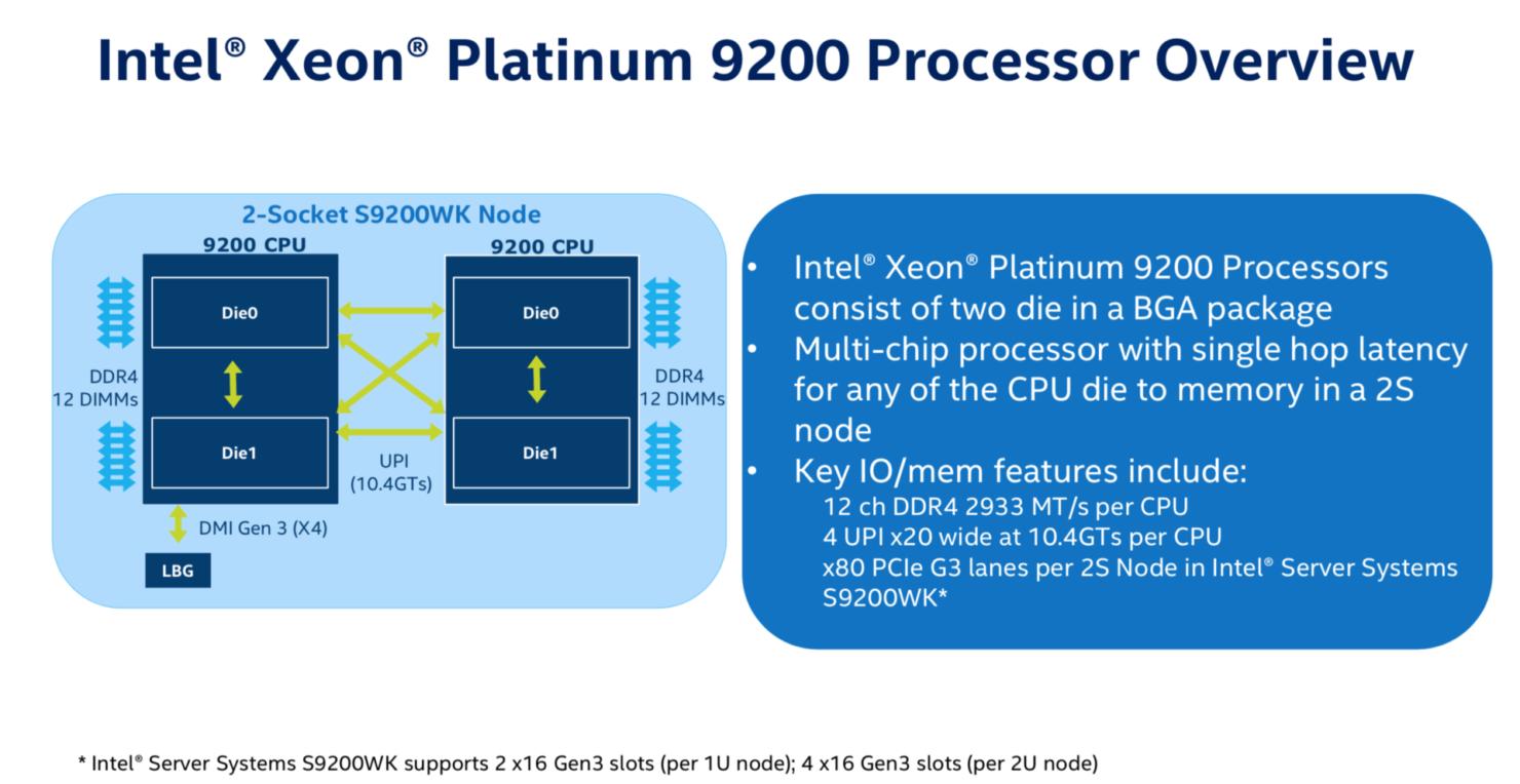 intel-cascade-lake-sp-xeon-processor-lineup_3