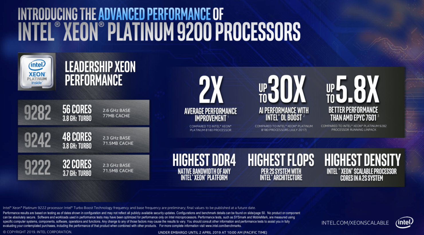 intel-cascade-lake-sp-xeon-processor-lineup_4