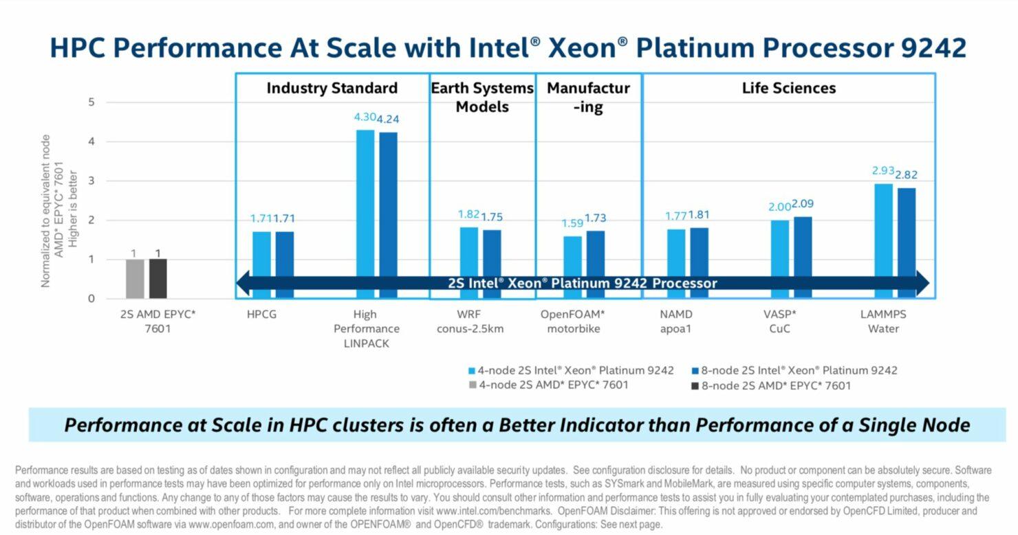 intel-cascade-lake-sp-xeon-processor-lineup_6