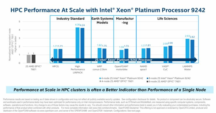 intel-cascade-lake-sp-xeon-processor-lineup_6