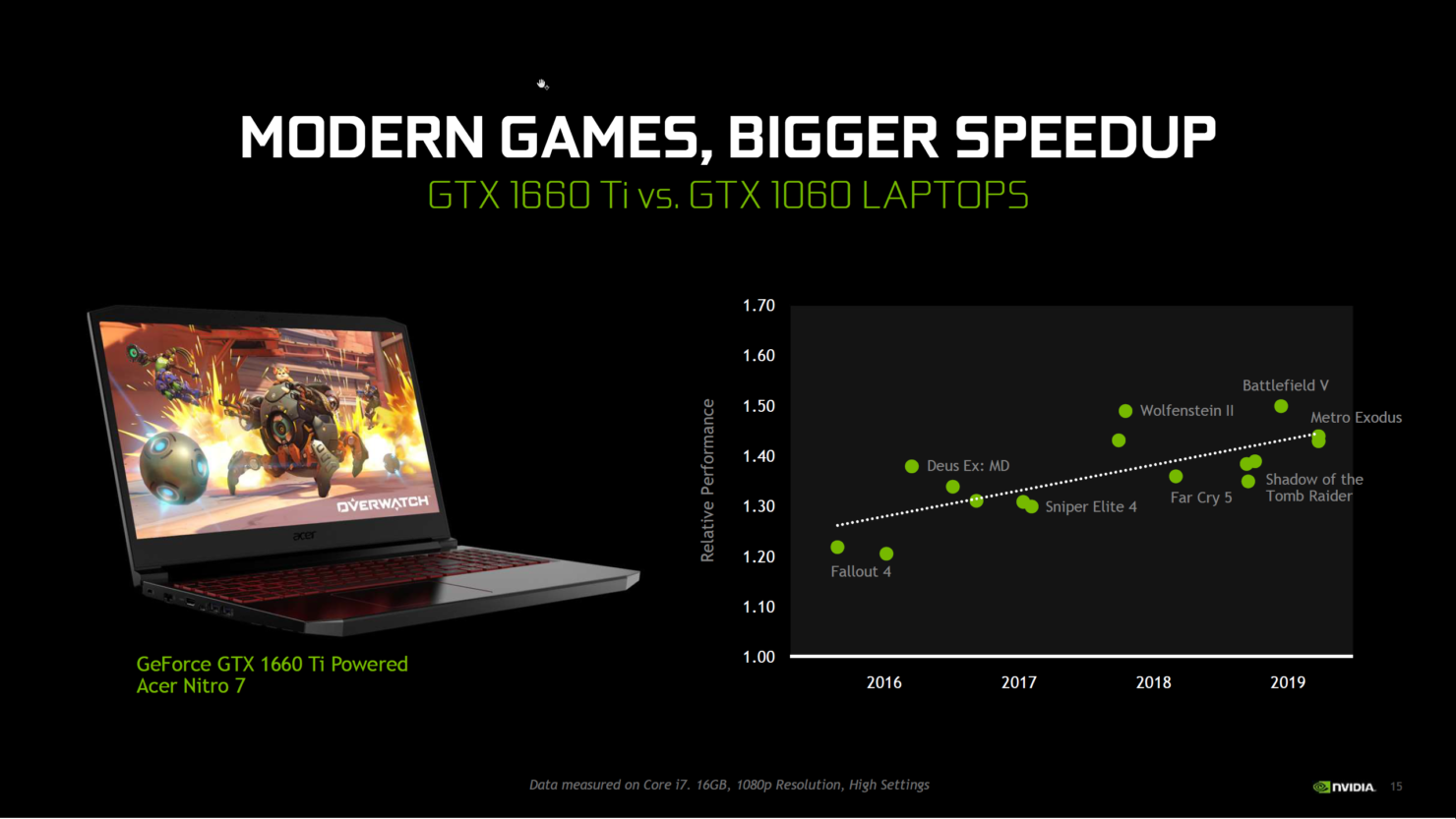 nvidia-geforce-16-series-gaming-notebooks_11