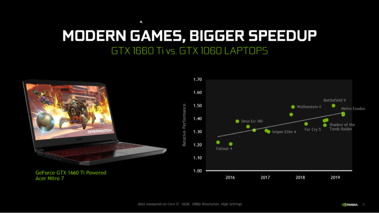 nvidia-geforce-16-series-gaming-notebooks_11