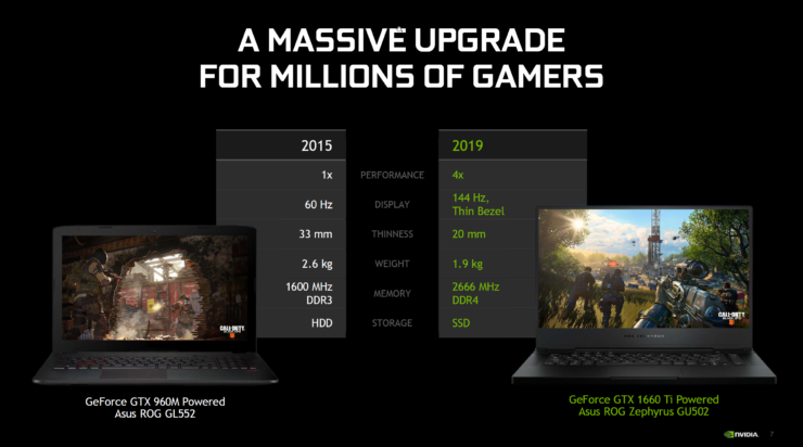 nvidia-geforce-16-series-gaming-notebooks_7