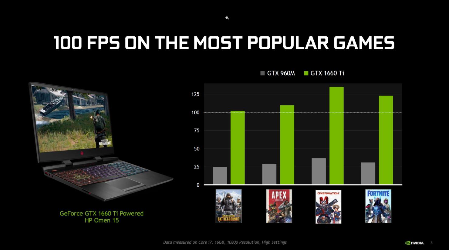 nvidia-geforce-16-series-gaming-notebooks_8