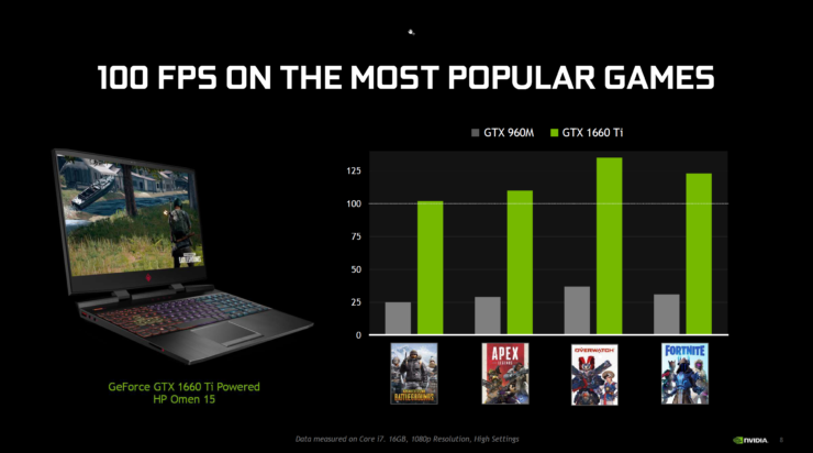 nvidia-geforce-16-series-gaming-notebooks_8