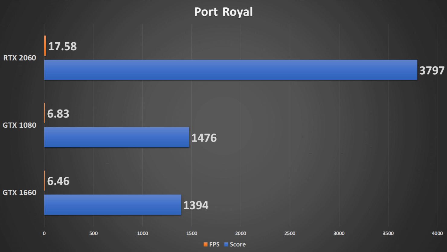 port-royal-6