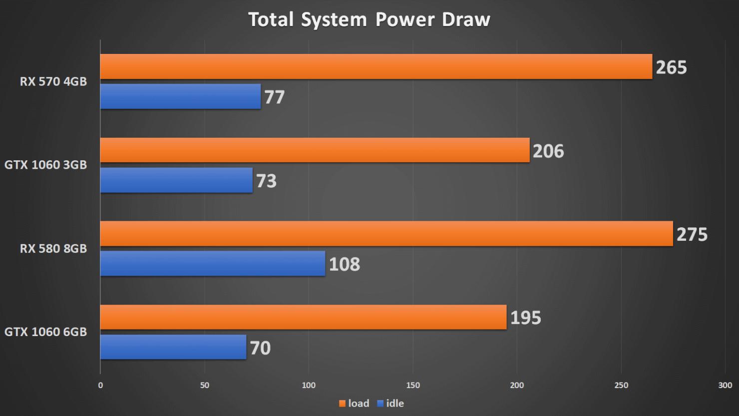 power-49