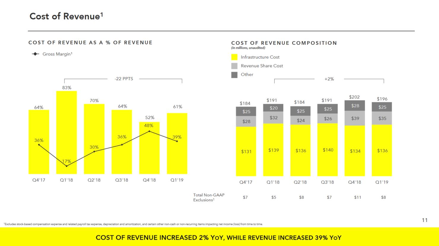 screenshot_2019-04-23-q1-19-earnings-slides-pdf1