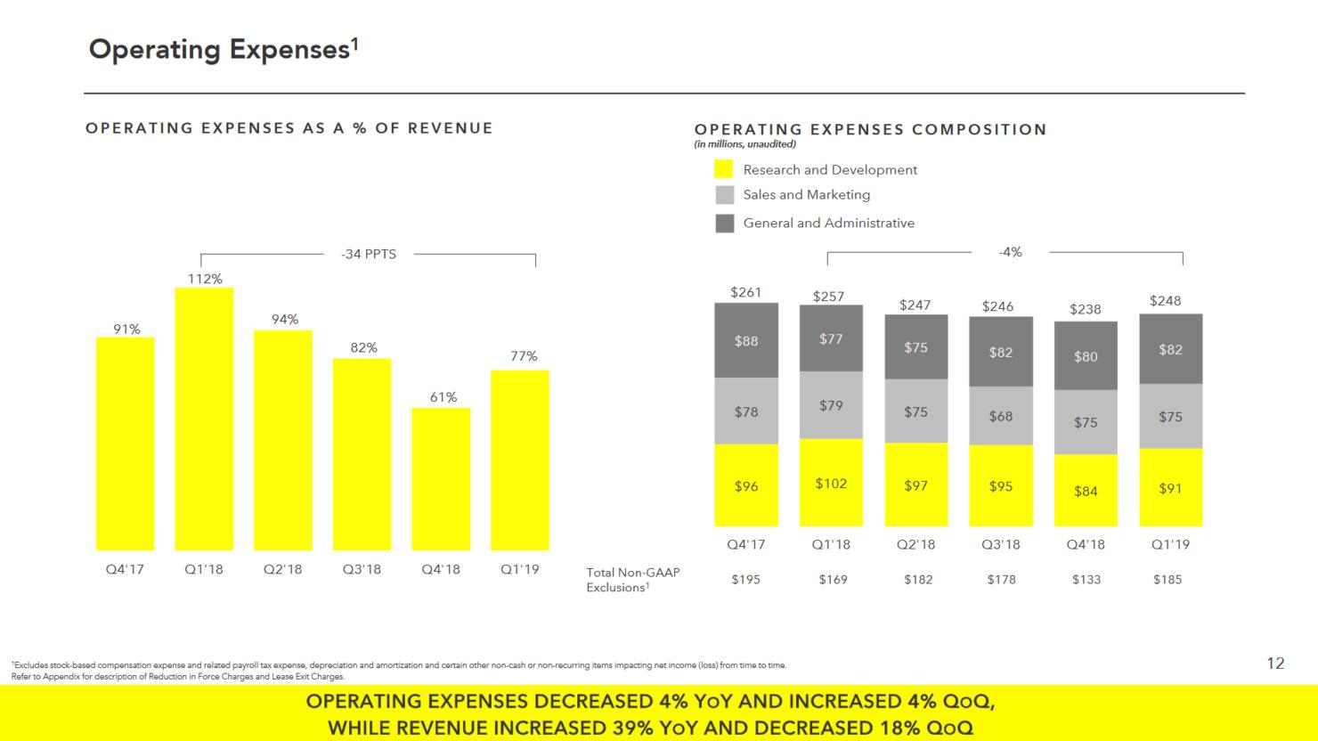 screenshot_2019-04-23-q1-19-earnings-slides-pdf2