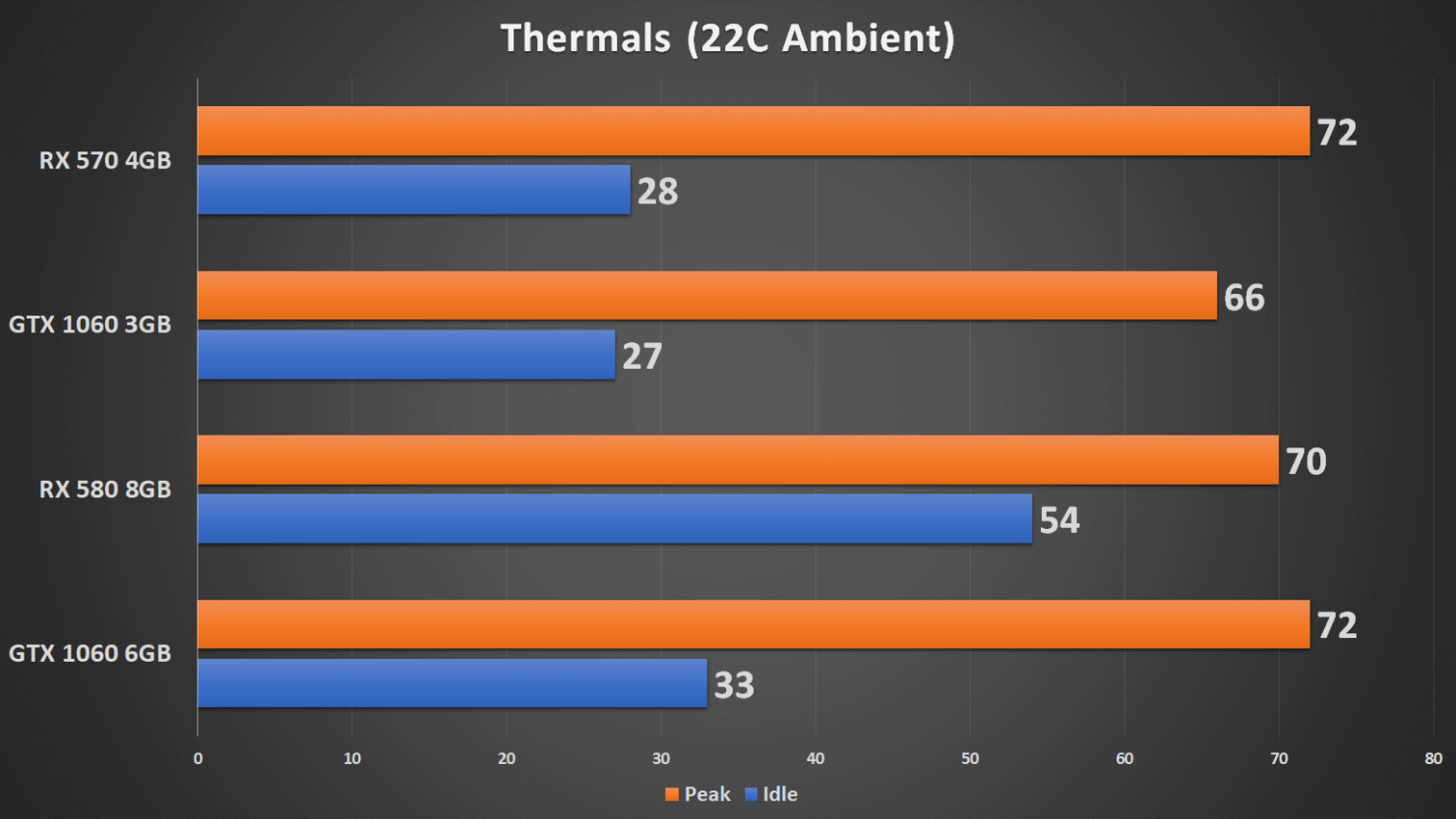 thermals-4