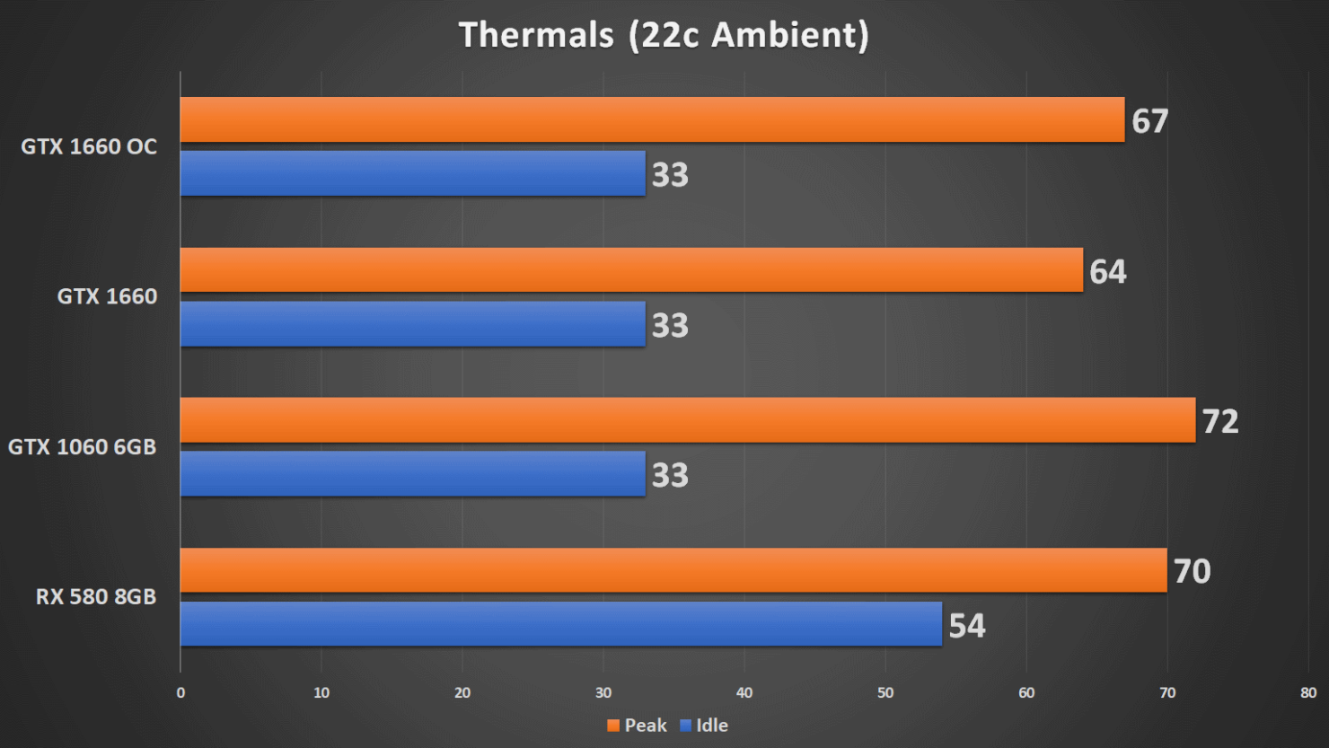 thermals-3