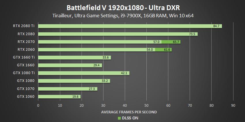 battlefield-v-ultra-dxr-1920x1080-geforce-gpu-performance