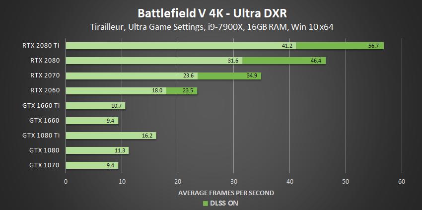 battlefield-v-ultra-dxr-4k-geforce-gpu-performance