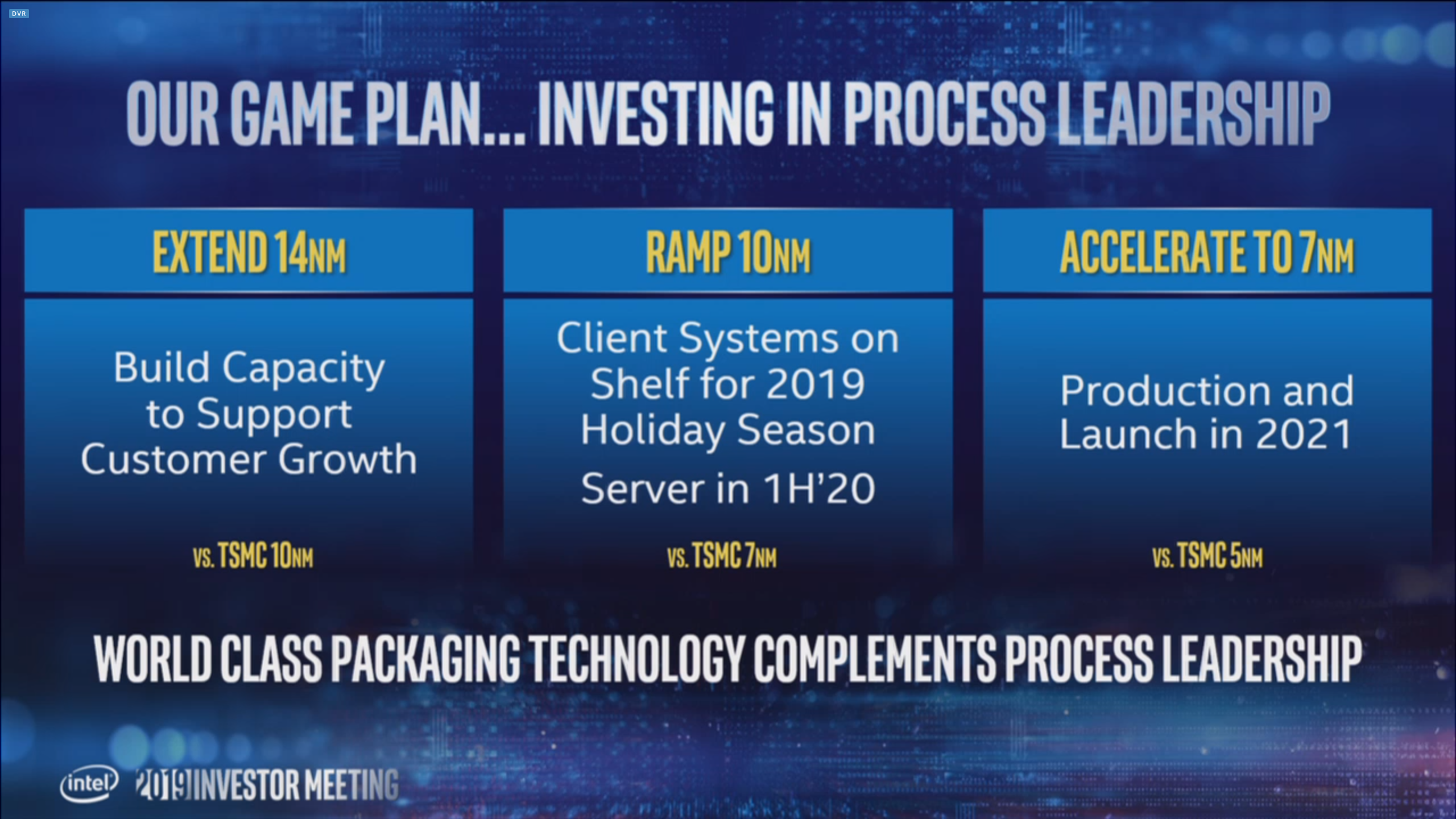 Intel Confirms 10nm in 2019, 7nm in 2021 - First Xe 7nm GPUs