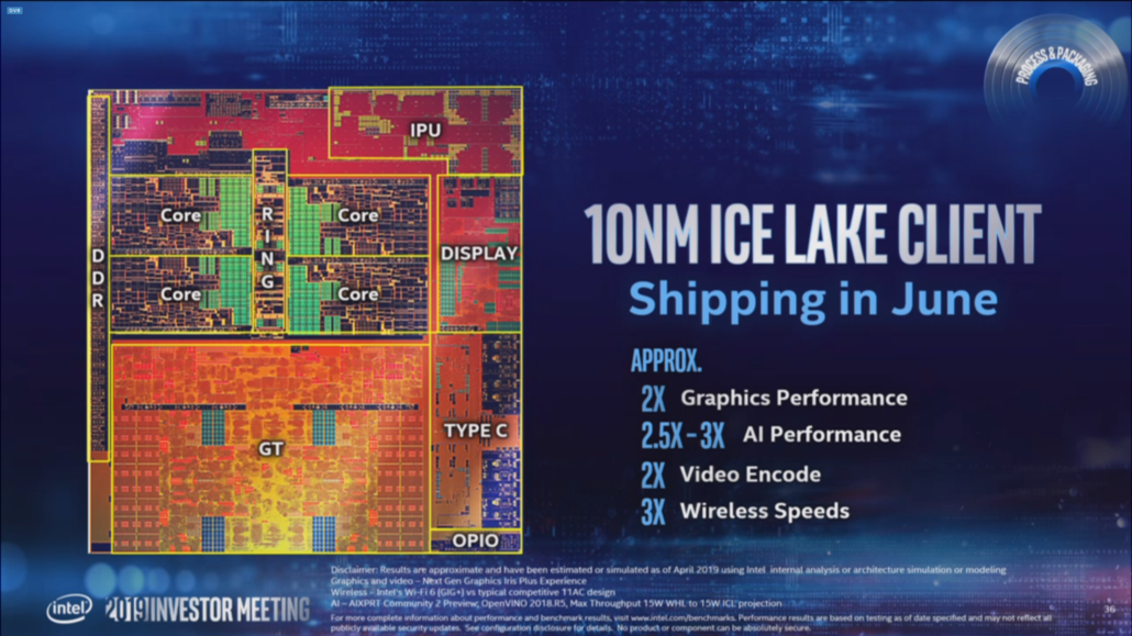 Intel 10nm Icelake