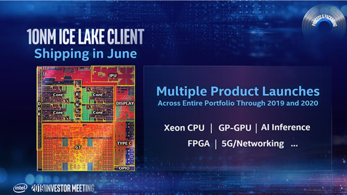 Major Intel Roadmap Leak Ice Lake In Q2 Tiger Lake And 14nm
