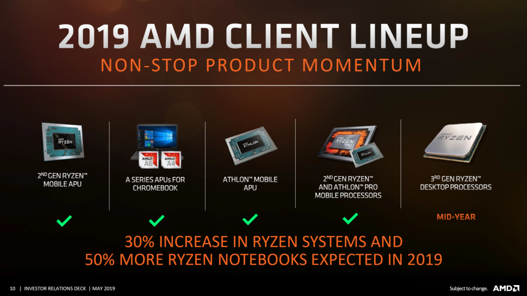 AMD 7nm EPYC Rome, AMD Ryzen 3000, AMD Radeon Navi