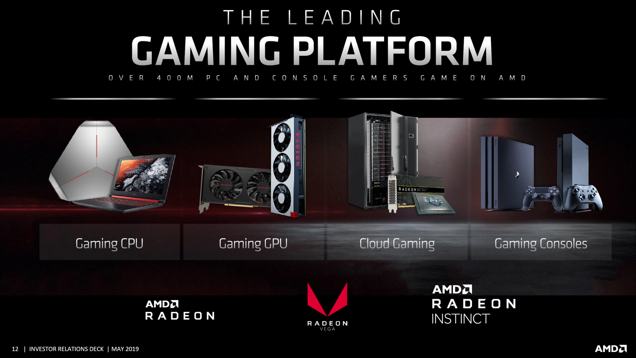 Amd Hot Chips Deep Dive For 7nm Ryzen 3000 Radeon Navi Confirmed
