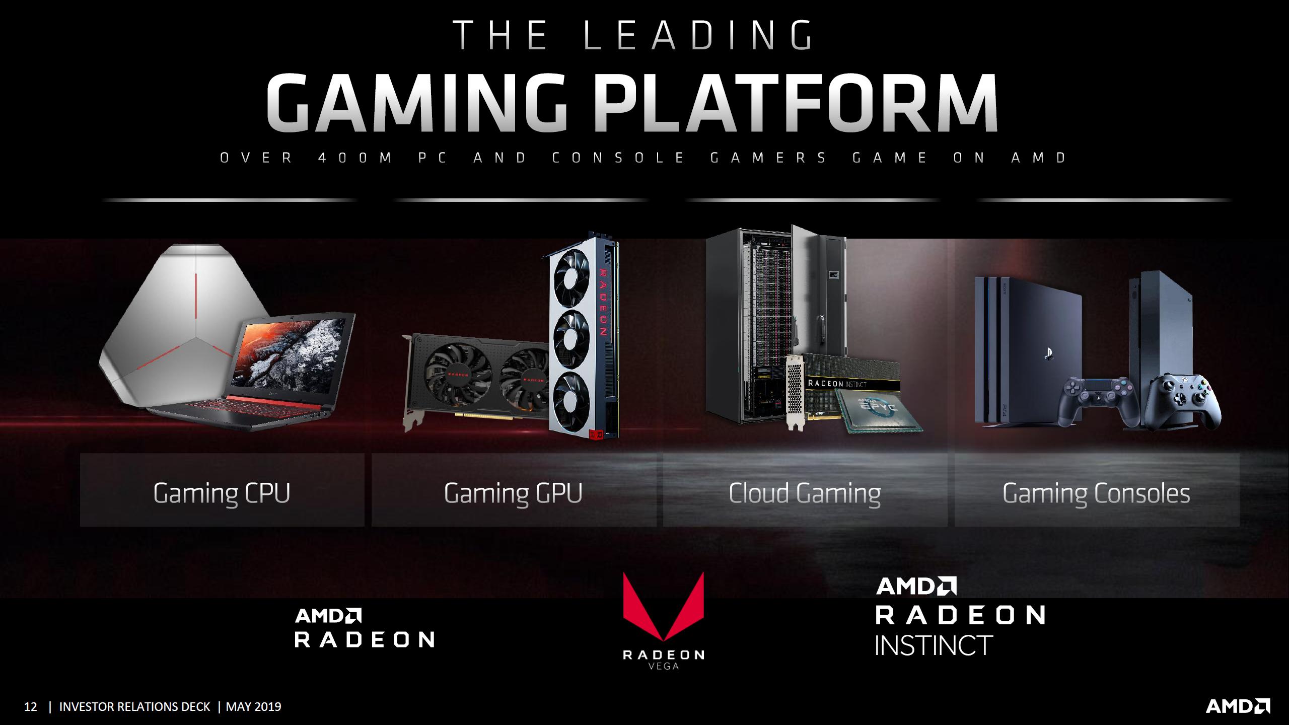 Best Radeon Graphics Card 2020 AMD Navi 20 GPU Delayed Till 2020, 7nm Radeon RX Navi Specs Rumor