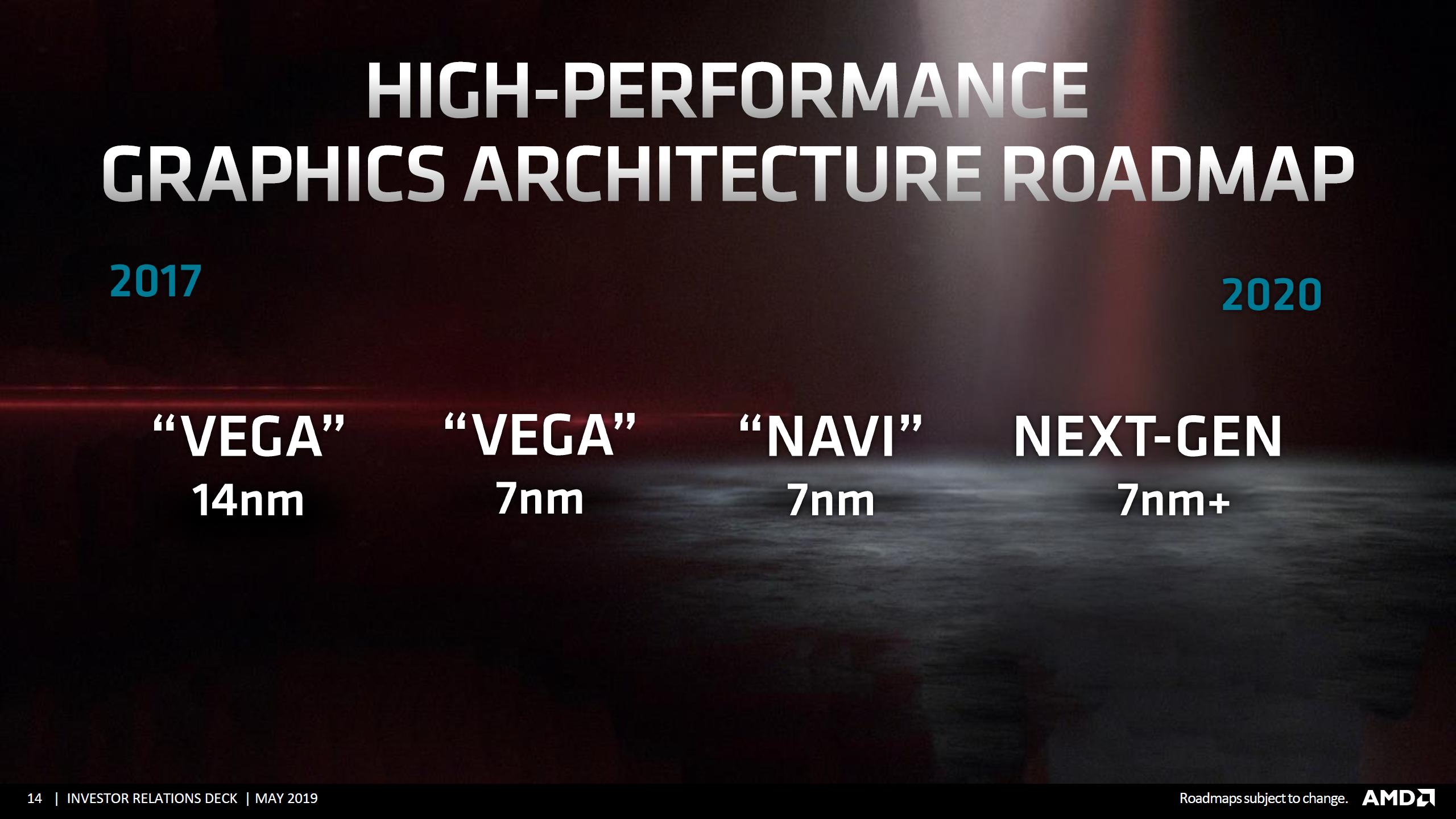 Amd Navi 20 Gpu Delayed Till 2020 7nm Radeon Rx Navi Specs Rumor