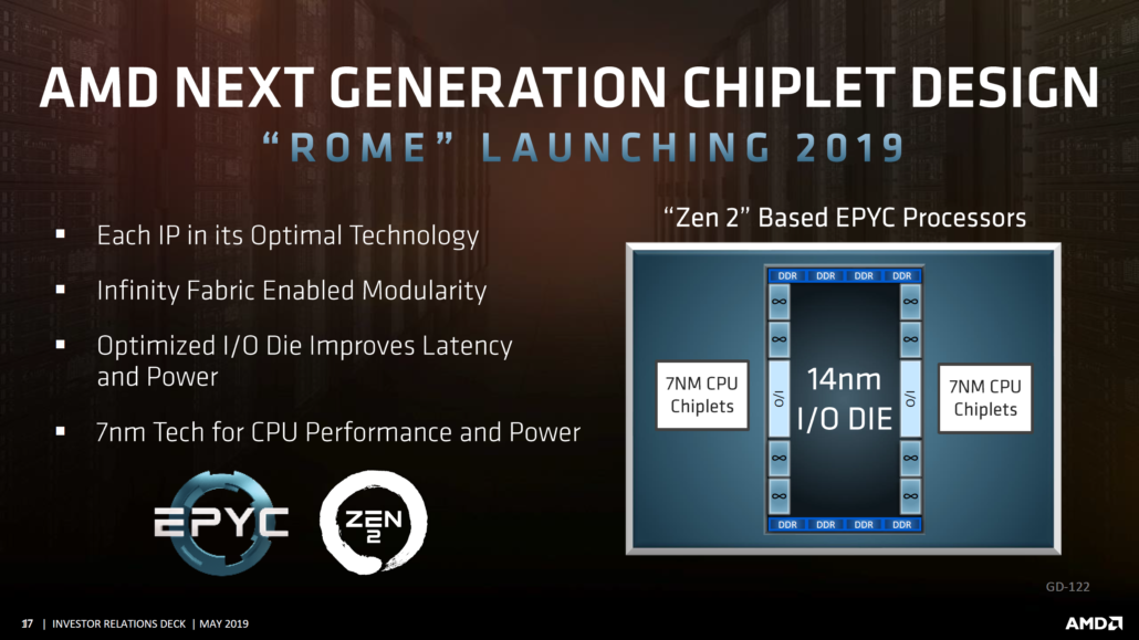 基于台积电工艺,AMD 5nm Ryzen CPU将密度提高80%