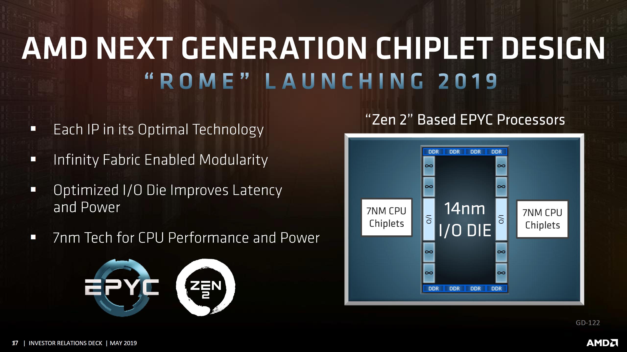 AMD Zen 4, 5nm Ryzen & Epyc CPUs Can Feature 80% More