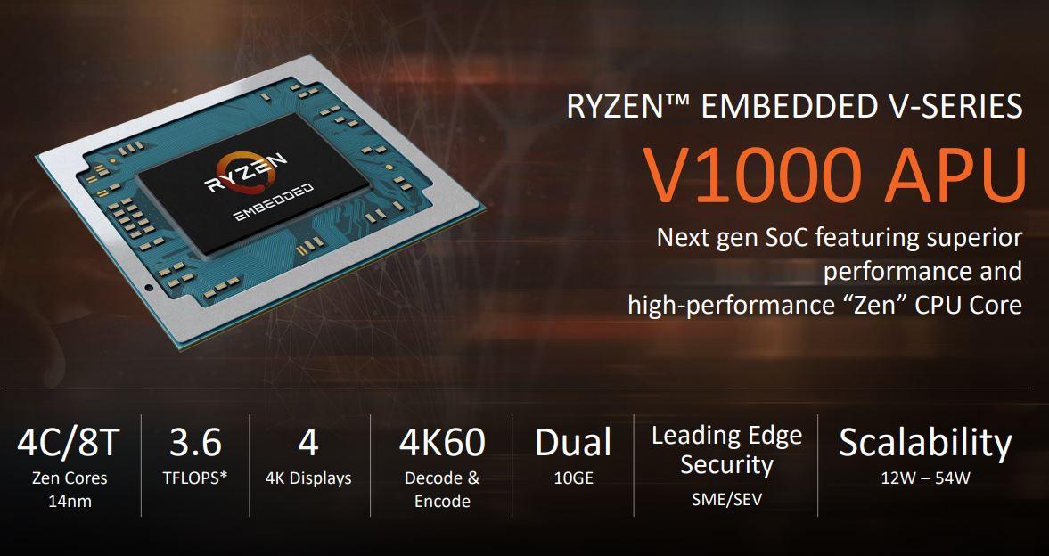 amd-ryzen-embedded-v1000-series-overview