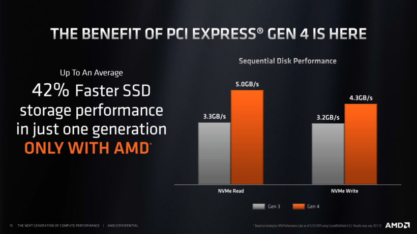 amd-x570-chipset-details-and-specs_6