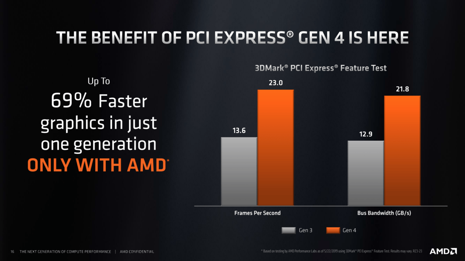 amd-x570-chipset-details-and-specs_7