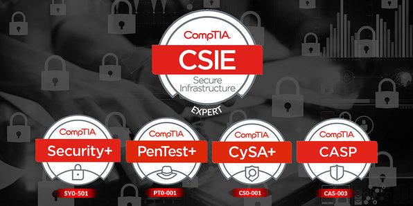 CompTIA Security Infrastructure Expert