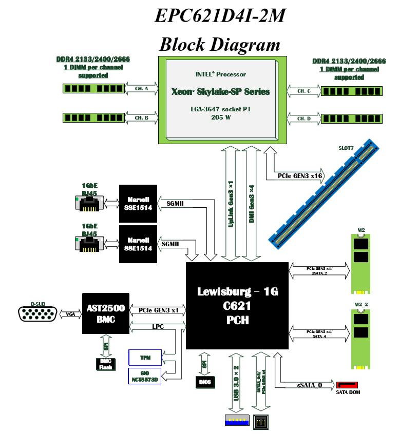 ASRock Rack LGA 3647 Motherboard Intel Xeon Support