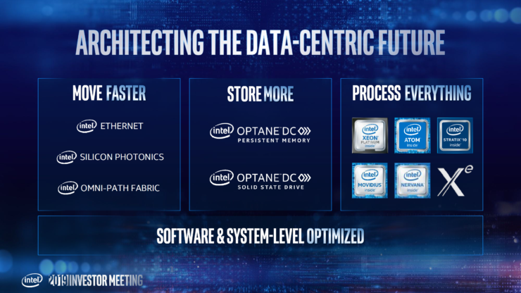 intel-xeon-roadmap_ice-lake_sapphire-rapids_granite-rapids_1