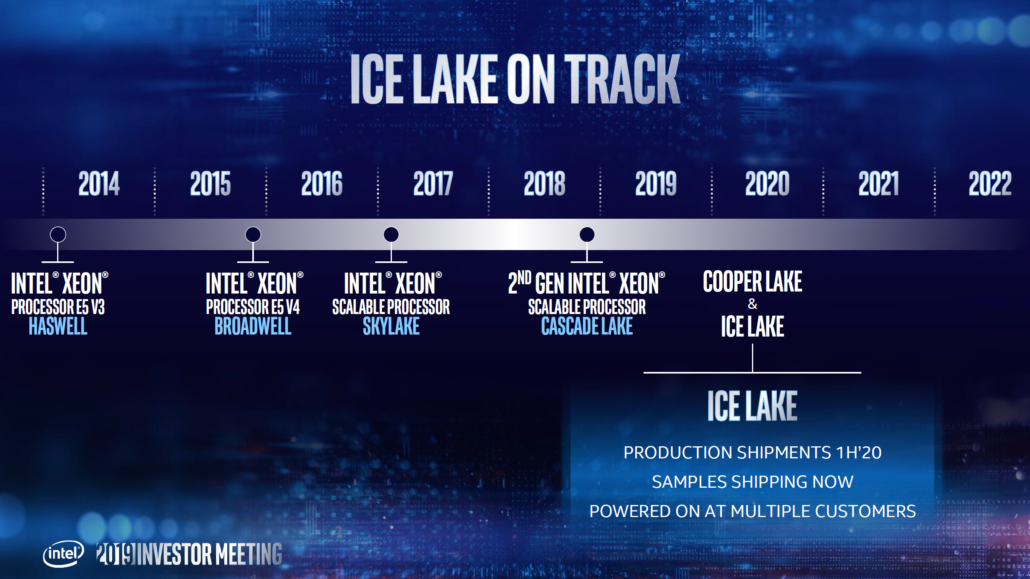 Intel Xeon CPU Roadmap, 10nm Ice Lake, Sapphire Rapids, Granite Rapids