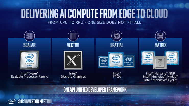 intel-xeon-roadmap_ice-lake_sapphire-rapids_granite-rapids_4