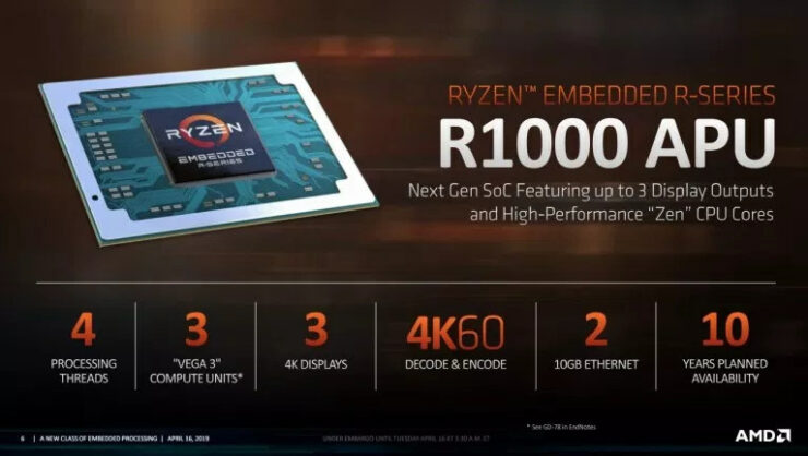 ryzen-embedded-r1000-3