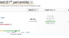AMD Ryzen 5 3600 6 Core Benchmark Leaks, Destroys Intel i7-9700K
