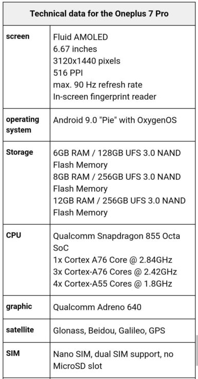 oneplus-7-pro-specifications-100-confirm